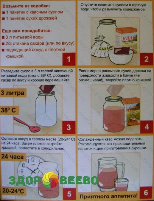 Пошаговый рецепт кваса в домашних условиях с